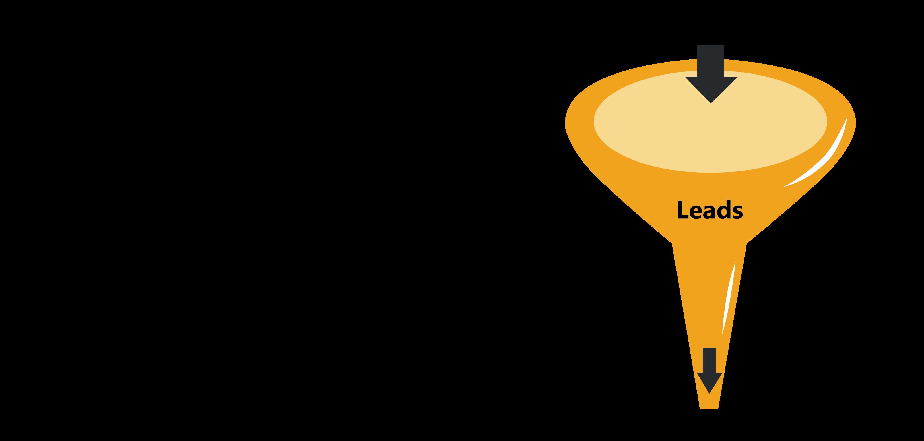 Inbound-Funnel