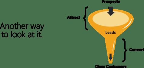 Inbound-Funnel-1