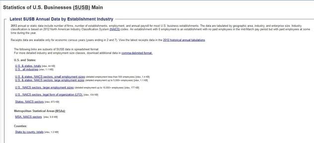 Statistics_of_US_Businesses-818257-edited.jpg