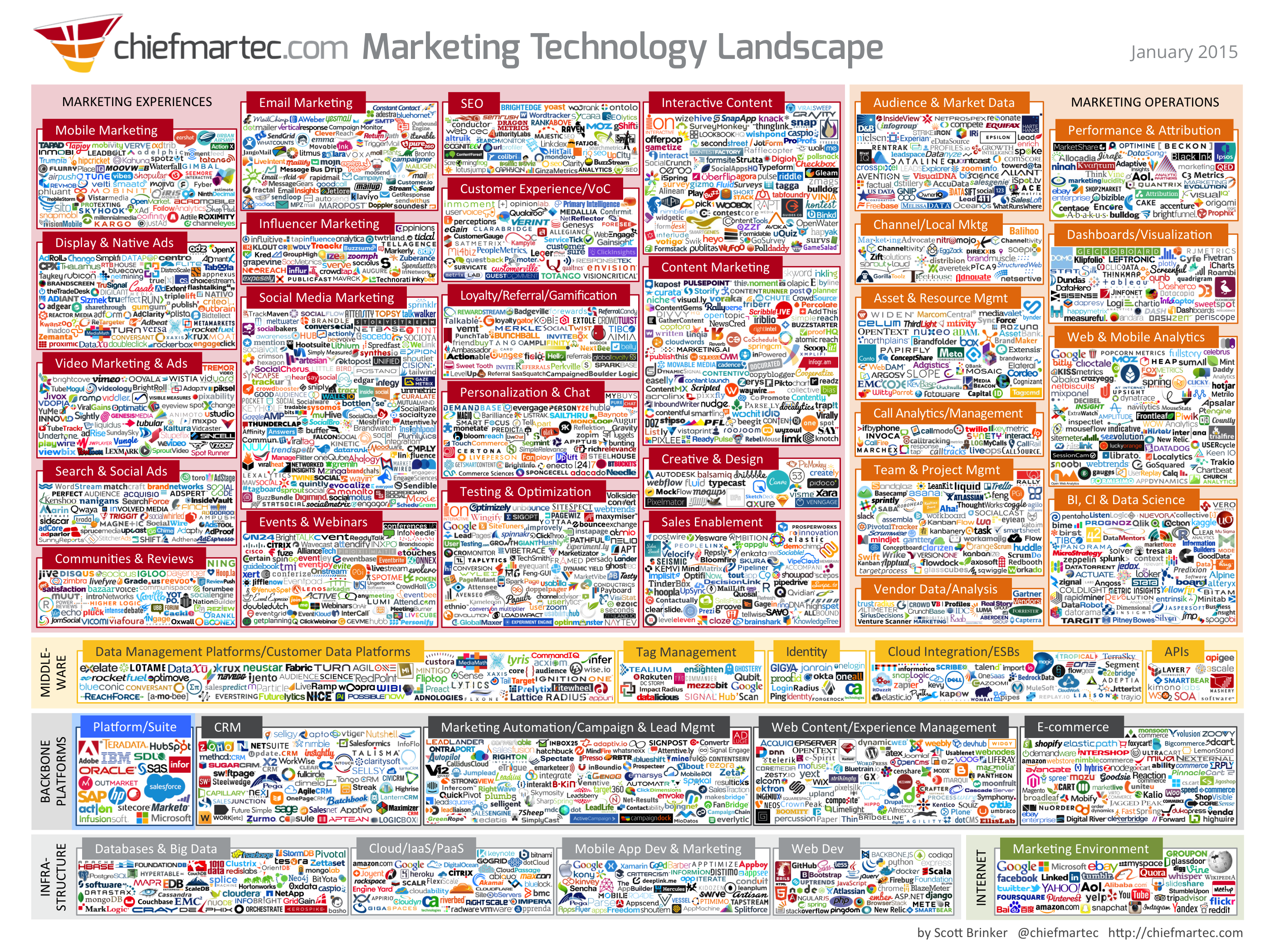 marketing_technology_jan2015.png
