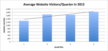 website_visits.png