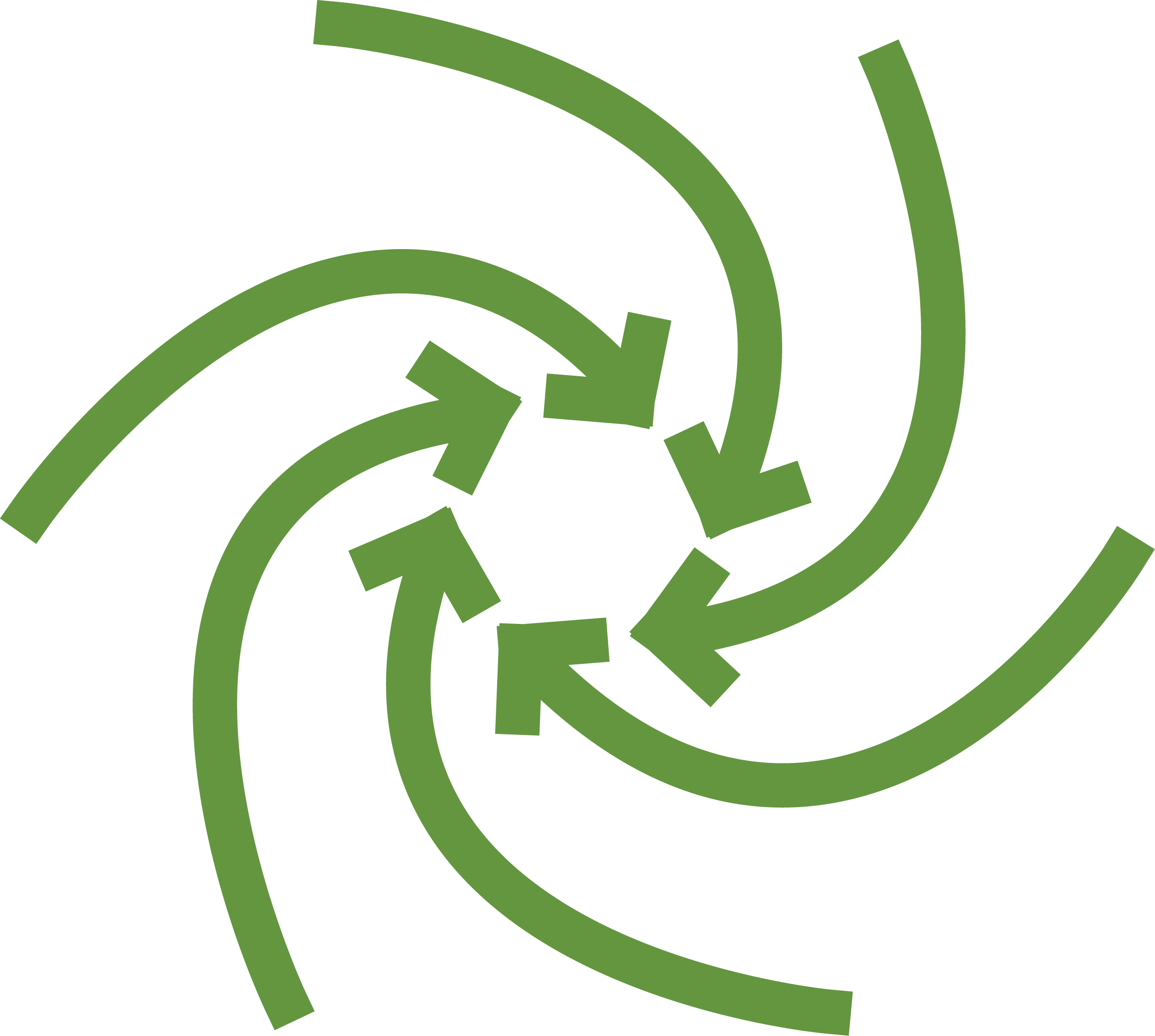 circlular inward facing green arrows