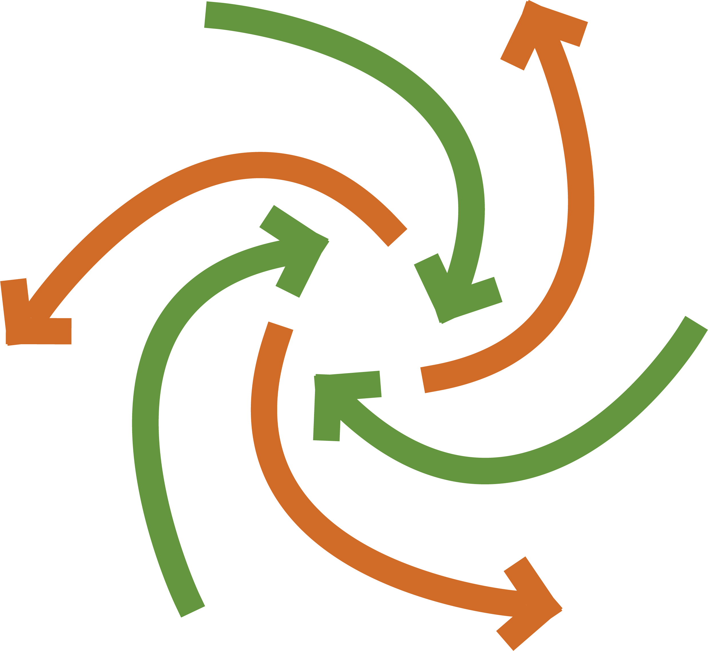 circular green and orange arrows