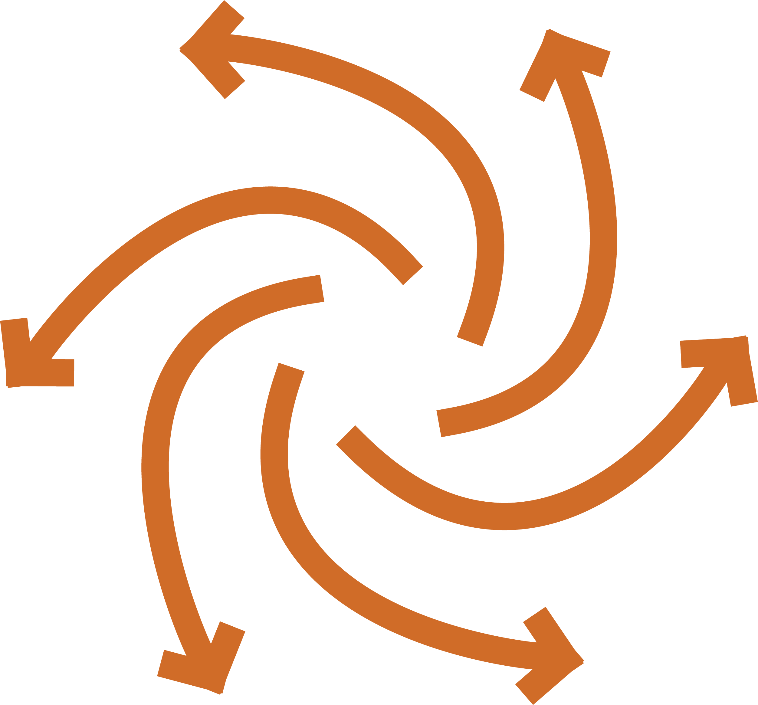 circular orange arrows facing outward