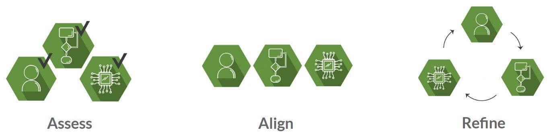 assess_align_refine image