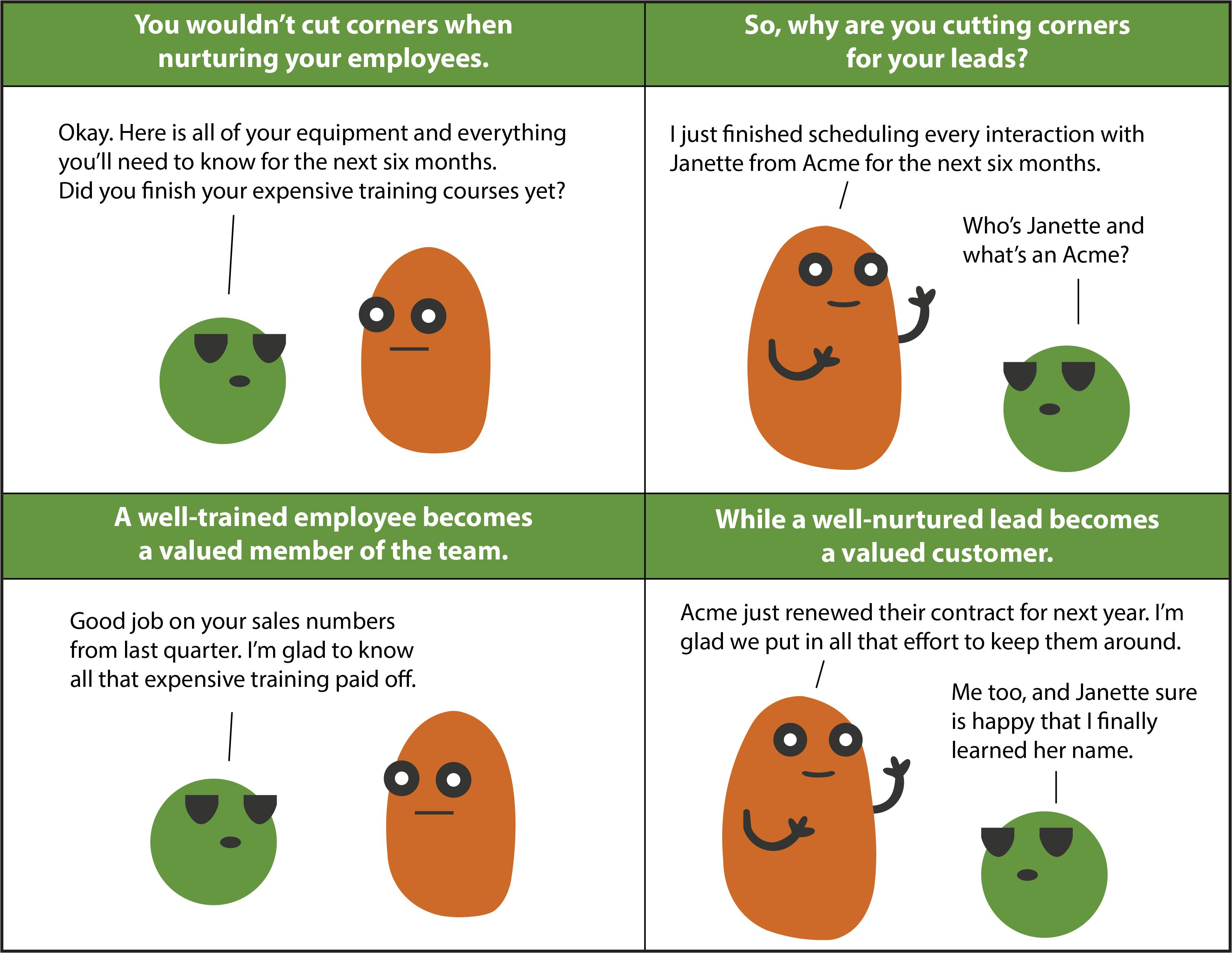 Acadia blob comic explaining how nurturing an employee is similar to nurturing a lead