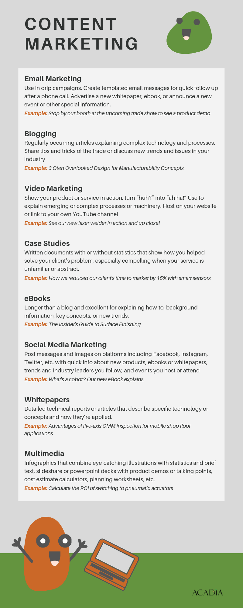 Content Marketing Tactics (1)